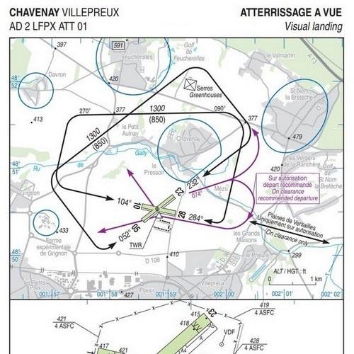 Aerodrome Chavenay Villepreux Lfpx